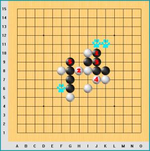 3х4 вилка - решение задачи