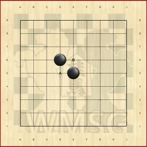Косуми (kosumi) - точки соединений