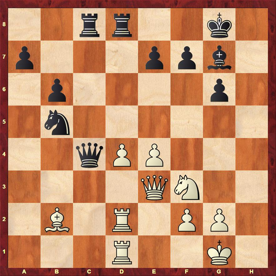 Ultimate Blitz Challenge 2016: Со - Каспаров, раунд 4